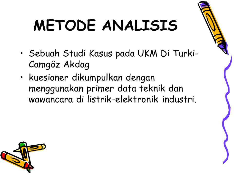METODE ANALISIS Sebuah Studi Kasus pada UKM Di Turki- Camgöz Akdag kuesioner dikumpulkan dengan menggunakan primer data teknik dan wawancara di listri