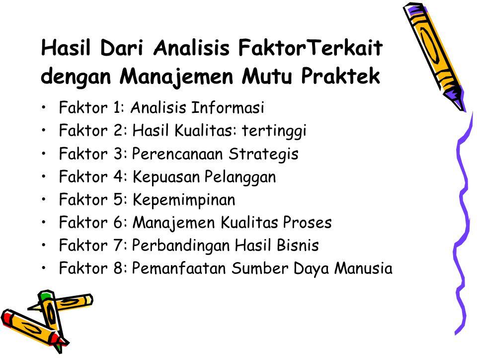 Hasil Dari Analisis FaktorTerkait dengan Manajemen Mutu Praktek Faktor 1: Analisis Informasi Faktor 2: Hasil Kualitas: tertinggi Faktor 3: Perencanaan