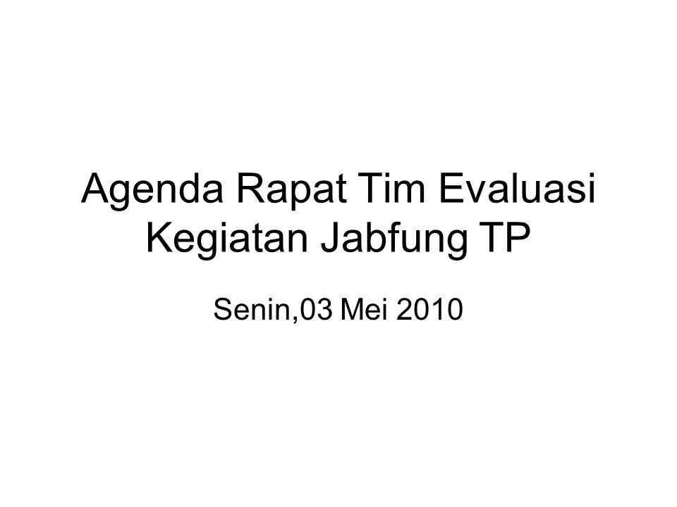 Agenda Susunan Tim dan Sub Tim Pelaksana Pelaksana Rencana Kerja/Kegiatan Tim Metodologi Kerja Kebutuhan Biaya Opersional