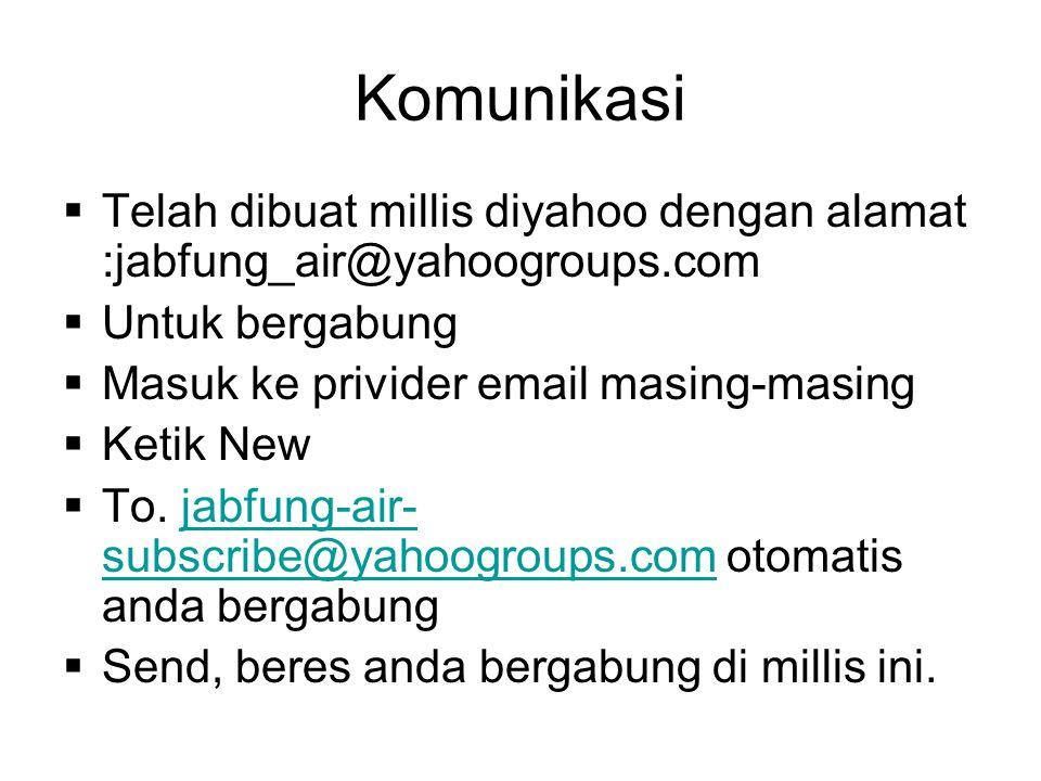 Daftar nama, HP, Email TIM Evaluasi Kegiatan Jabfung NoNamaHPEmail 1 Suharto Sarwan08161897022hartosarwan@yahoo.com 2 Sri Hartono08159993112Mohon sgr bkn alamat email 3 Syamsudin Mansyur08121039132anretta@yahoo.com 4 Slamet Budi Santoso0818815611Budi 20may@yahoo.com 5.