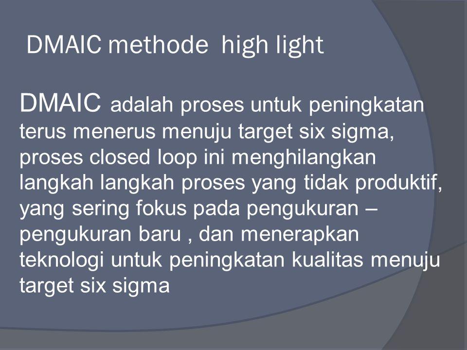 DMAIC methode high light DMAIC adalah proses untuk peningkatan terus menerus menuju target six sigma, proses closed loop ini menghilangkan langkah langkah proses yang tidak produktif, yang sering fokus pada pengukuran – pengukuran baru, dan menerapkan teknologi untuk peningkatan kualitas menuju target six sigma
