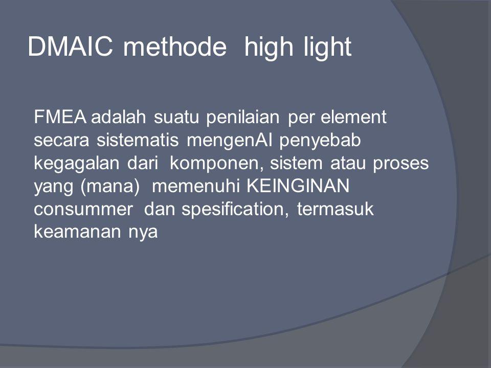 DMAIC methode high light FMEA adalah suatu penilaian per element secara sistematis mengenAI penyebab kegagalan dari komponen, sistem atau proses yang (mana) memenuhi KEINGINAN consummer dan spesification, termasuk keamanan nya