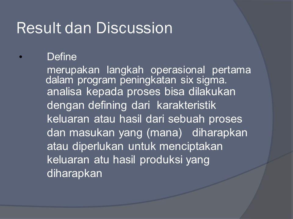 Result dan Discussion Define merupakan langkah operasional pertama dalam program peningkatan six sigma.