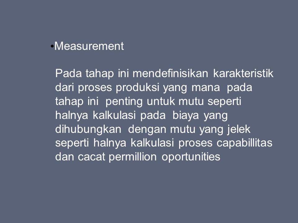 Measurement Pada tahap ini mendefinisikan karakteristik dari proses produksi yang mana pada tahap ini penting untuk mutu seperti halnya kalkulasi pada biaya yang dihubungkan dengan mutu yang jelek seperti halnya kalkulasi proses capabillitas dan cacat permillion oportunities