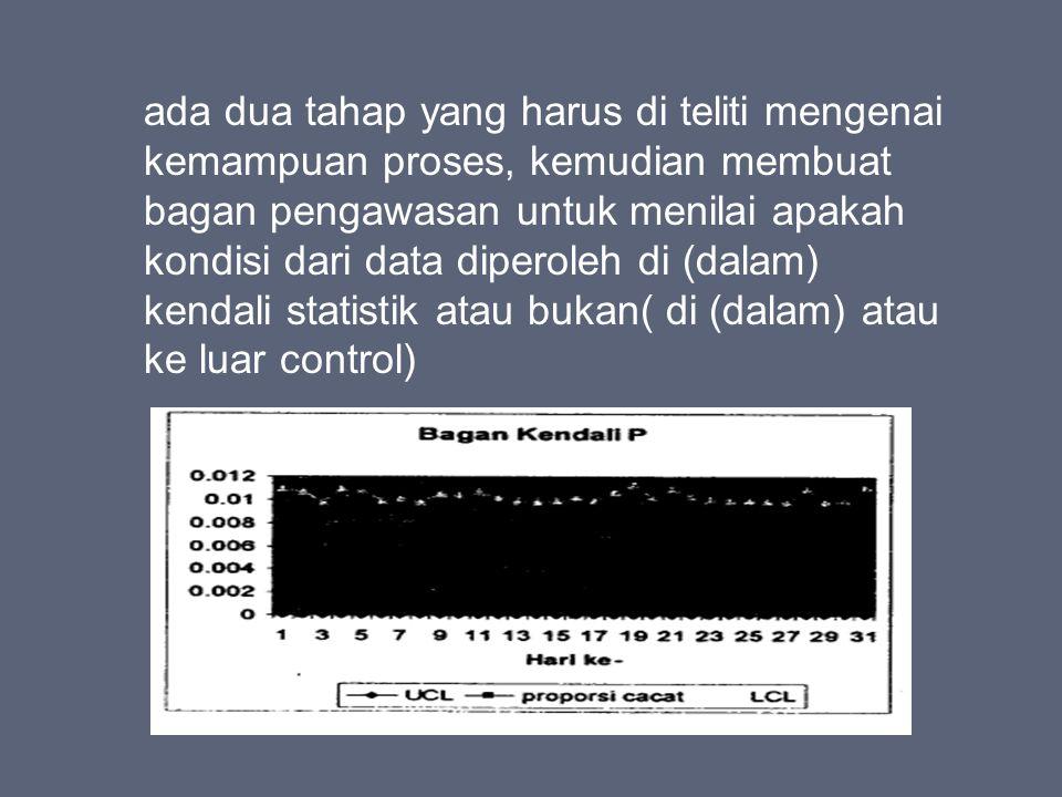 ada dua tahap yang harus di teliti mengenai kemampuan proses, kemudian membuat bagan pengawasan untuk menilai apakah kondisi dari data diperoleh di (dalam) kendali statistik atau bukan( di (dalam) atau ke luar control)