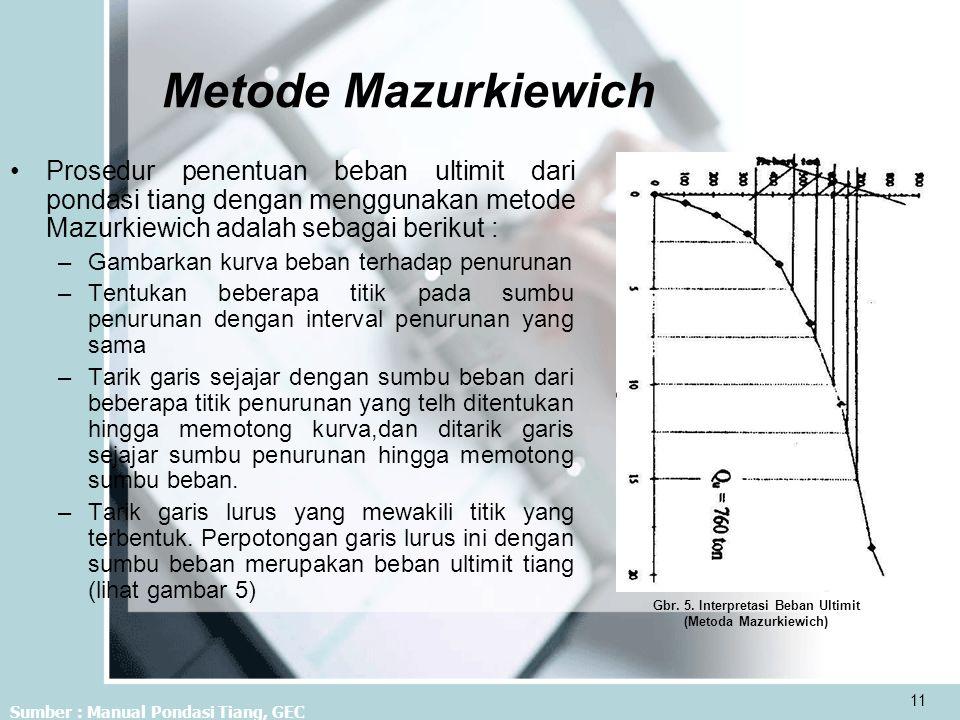 11 Metode Mazurkiewich Prosedur penentuan beban ultimit dari pondasi tiang dengan menggunakan metode Mazurkiewich adalah sebagai berikut : –Gambarkan
