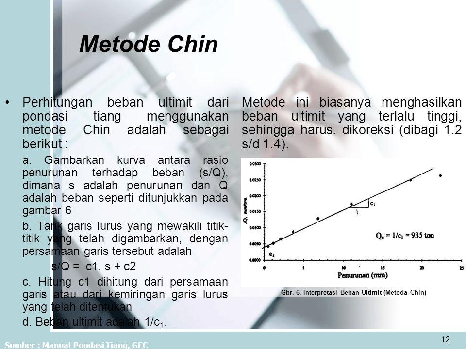 12 Metode Chin Perhitungan beban ultimit dari pondasi tiang menggunakan metode Chin adalah sebagai berikut : a. Gambarkan kurva antara rasio penurunan