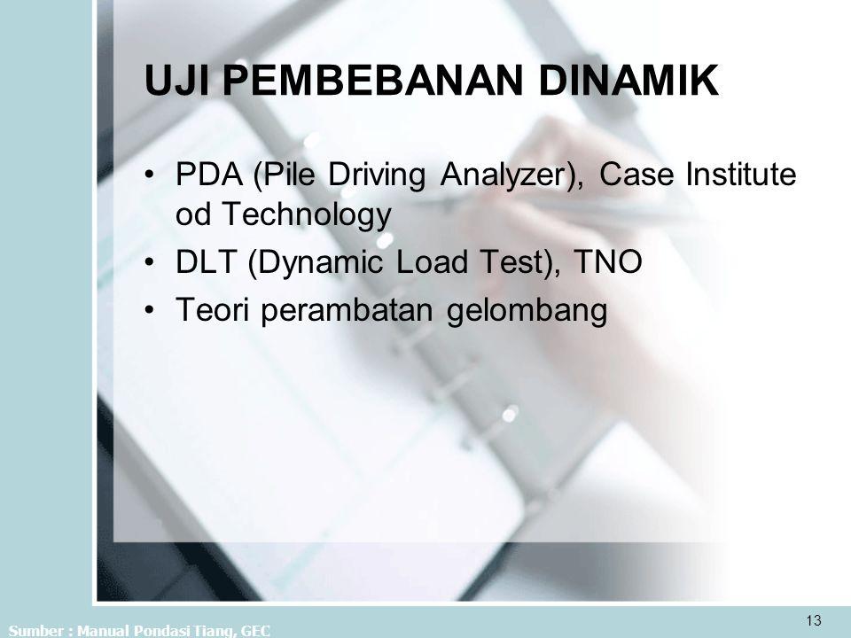 13 UJI PEMBEBANAN DINAMIK PDA (Pile Driving Analyzer), Case Institute od Technology DLT (Dynamic Load Test), TNO Teori perambatan gelombang Sumber : M
