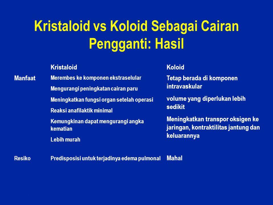 16 Kristaloid vs Koloid Sebagai Cairan Pengganti: Hasil KristaloidKoloid Manfaat Merembes ke komponen ekstraselular Mengurangi peningkatan cairan paru