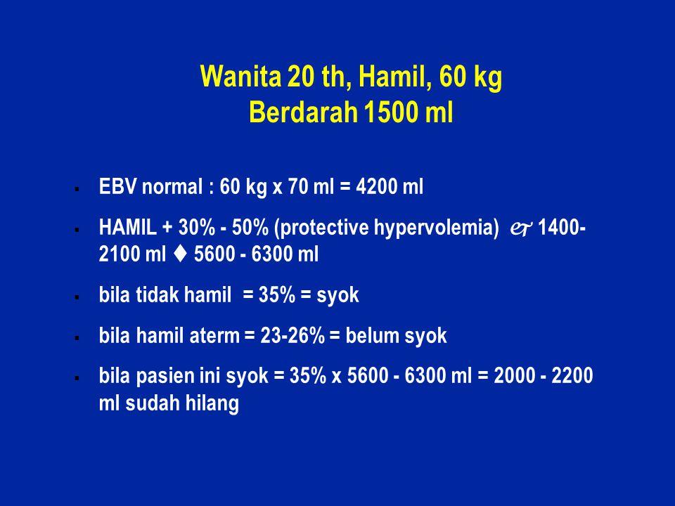 29 Wanita 20 th, Hamil, 60 kg Berdarah 1500 ml  EBV normal : 60 kg x 70 ml = 4200 ml  HAMIL + 30% - 50% (protective hypervolemia)  1400- 2100 ml 
