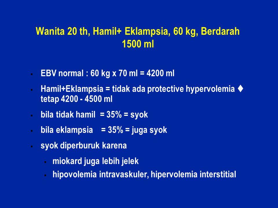 30 Wanita 20 th, Hamil+ Eklampsia, 60 kg, Berdarah 1500 ml  EBV normal : 60 kg x 70 ml = 4200 ml  Hamil+Eklampsia = tidak ada protective hypervolemi