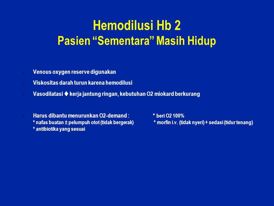 """37 Hemodilusi Hb 2 Pasien """"Sementara"""" Masih Hidup  Venous oxygen reserve digunakan  Viskositas darah turun karena hemodilusi  Vasodilatasi  kerja"""