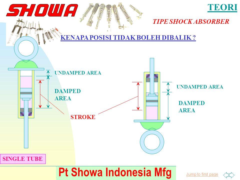 Jump to first page Pt Showa Indonesia Mfg TEORI TIPE SHOCK ABSORBER SINGLE TUBE KENAPA POSISI TIDAK BOLEH DIBALIK ? DAMPED AREA UNDAMPED AREA STROKE D
