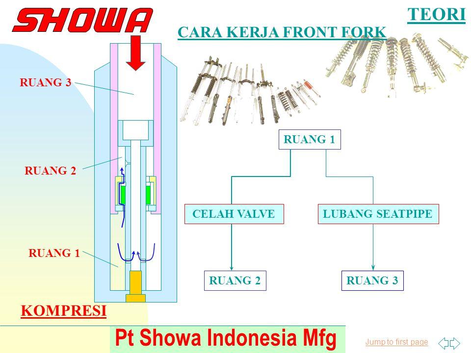 Jump to first page Pt Showa Indonesia Mfg TEORI CARA KERJA FRONT FORK RUANG 3 RUANG 2 RUANG 1 KOMPRESI RUANG 1 RUANG 2RUANG 3 LUBANG SEATPIPE CELAH VA