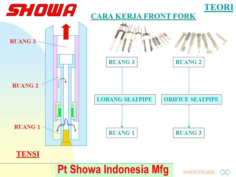 Jump to first page Pt Showa Indonesia Mfg TEORI RUANG 3 RUANG 2 RUANG 1 CARA KERJA FRONT FORK TENSI RUANG 2 RUANG 1RUANG 3 ORIFICE SEATPIPE RUANG 3 LO