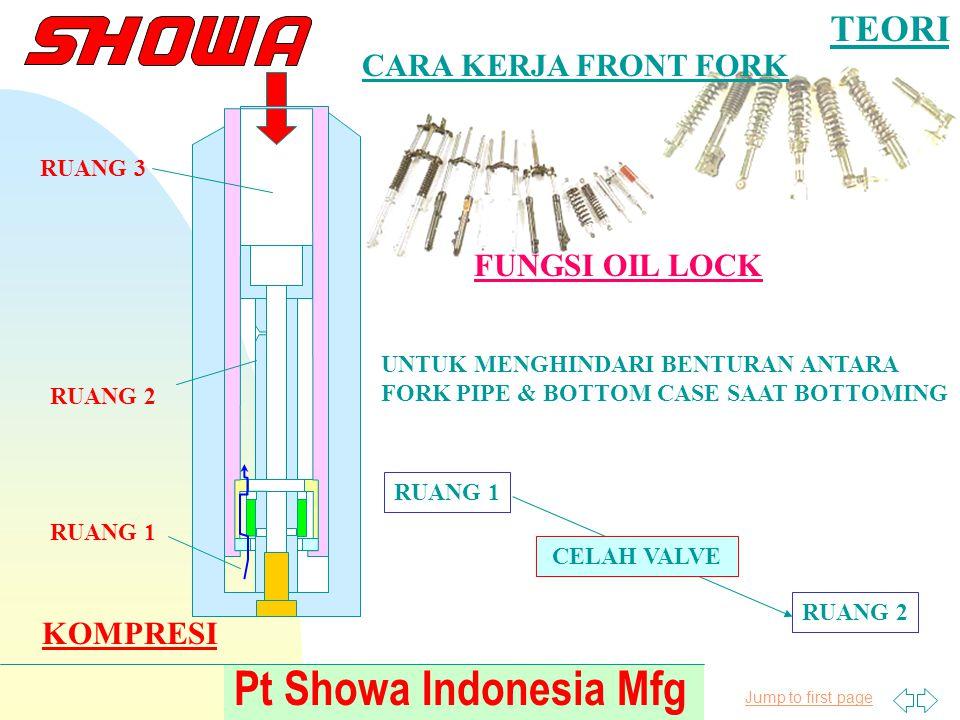 Jump to first page Pt Showa Indonesia Mfg TEORI CARA KERJA FRONT FORK RUANG 3 RUANG 2 RUANG 1 KOMPRESI RUANG 1 RUANG 2 FUNGSI OIL LOCK CELAH VALVE UNT