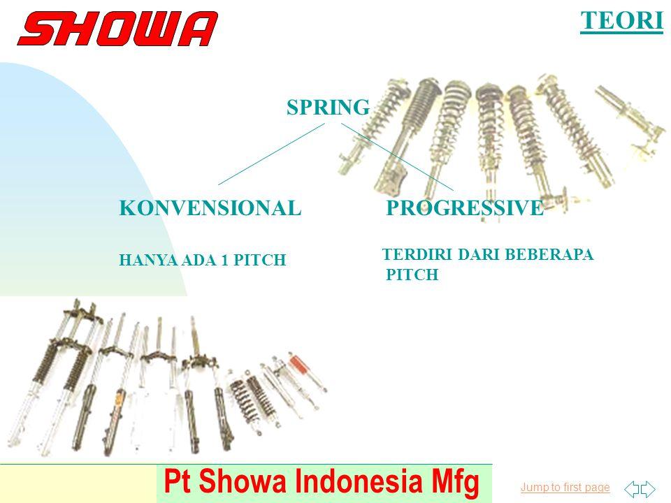 Jump to first page Pt Showa Indonesia Mfg TEORI SPRING KONVENSIONAL PROGRESSIVE HANYA ADA 1 PITCH TERDIRI DARI BEBERAPA PITCH