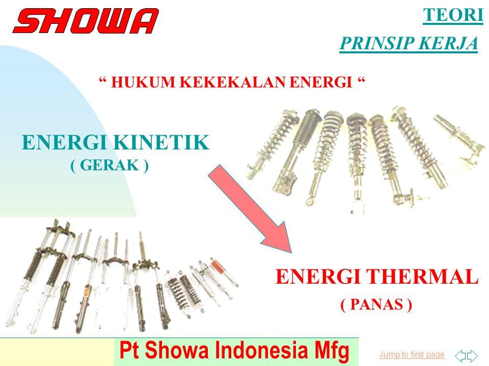 """Jump to first page Pt Showa Indonesia Mfg TEORI ENERGI KINETIK ( GERAK ) ENERGI THERMAL ( PANAS ) PRINSIP KERJA """" HUKUM KEKEKALAN ENERGI """""""