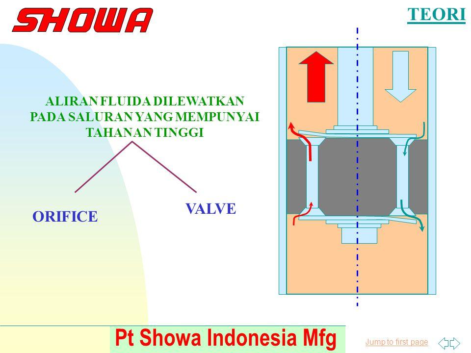 Jump to first page Pt Showa Indonesia Mfg TEORI ALIRAN FLUIDA DILEWATKAN PADA SALURAN YANG MEMPUNYAI TAHANAN TINGGI ORIFICE VALVE