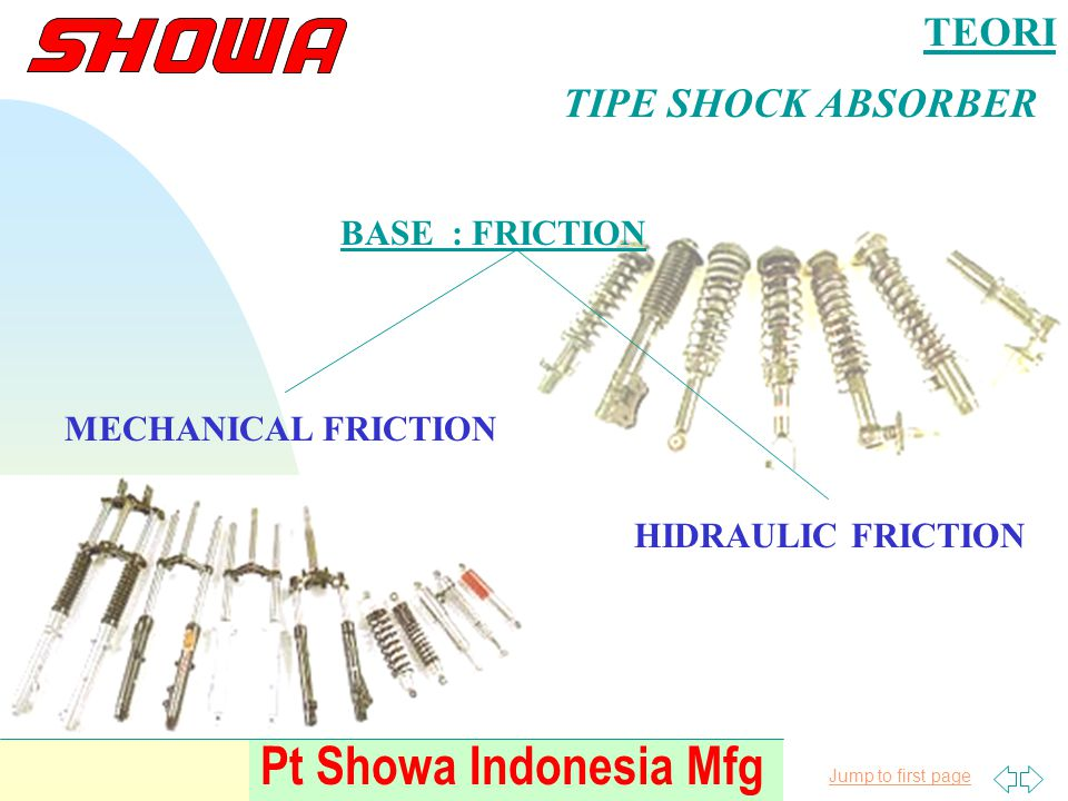 Jump to first page Pt Showa Indonesia Mfg TEORI TIPE SHOCK ABSORBER BASE : JUMLAH SILINDER SINGLE TUBE DOUBLE TUBE ROD SILINDER DALAM SILINDER LUAR ROD GUIDE BUSH & OIL SEAL GUIDE BUSH & OIL SEAL