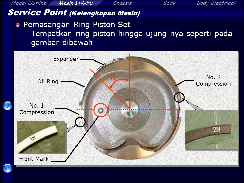 Model OutlineChassisBodyBody ElectricalMesin 1TR-FE Service Point (Kelengkapan Mesin) Pemasangan Ring Piston Set –Tempatkan ring piston hingga ujung n