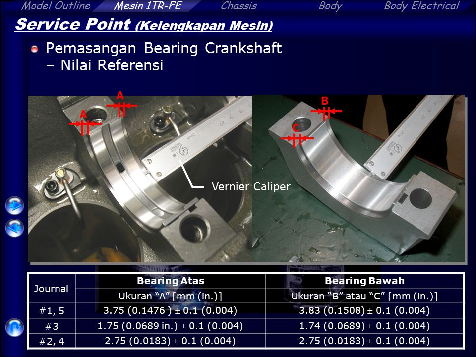Model OutlineChassisBodyBody ElectricalMesin 1TR-FE Service Point (Kelengkapan Mesin) Pemasangan Bearing Crankshaft –Nilai Referensi Journal Bearing AtasBearing Bawah Ukuran A [mm (in.)]Ukuran B atau C [mm (in.)] #1, 5 3.75 (0.1476 )  0.1 (0.004)3.83 (0.1508)  0.1 (0.004) #3 1.75 (0.0689 in.)  0.1 (0.004)1.74 (0.0689)  0.1 (0.004) #2, 4 2.75 (0.0183)  0.1 (0.004) A A Vernier Caliper B C