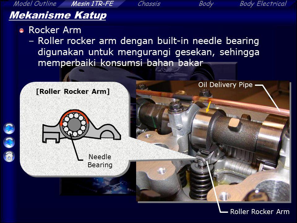 ChassisBodyBody ElectricalModel OutlineMesin 1TR-FE Mekanisme Katup Rocker Arm –Roller rocker arm dengan built-in needle bearing digunakan untuk mengu