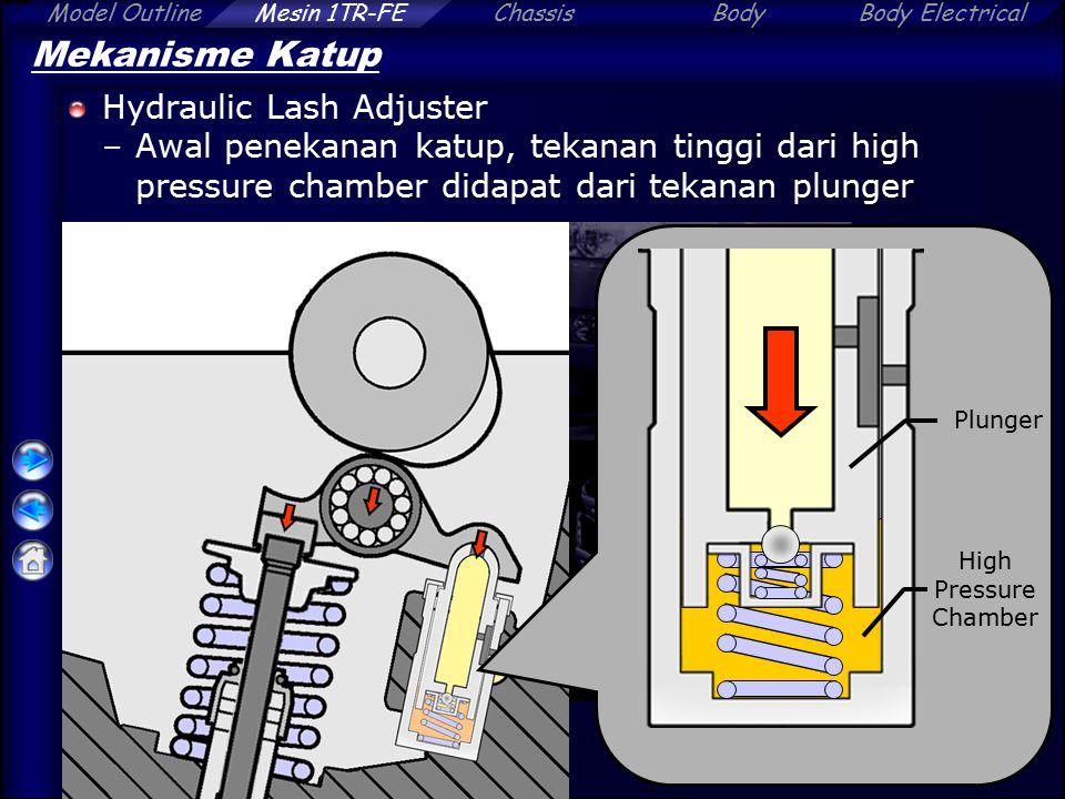 ChassisBodyBody ElectricalModel OutlineMesin 1TR-FE Mekanisme Katup Hydraulic Lash Adjuster –Awal penekanan katup, tekanan tinggi dari high pressure c