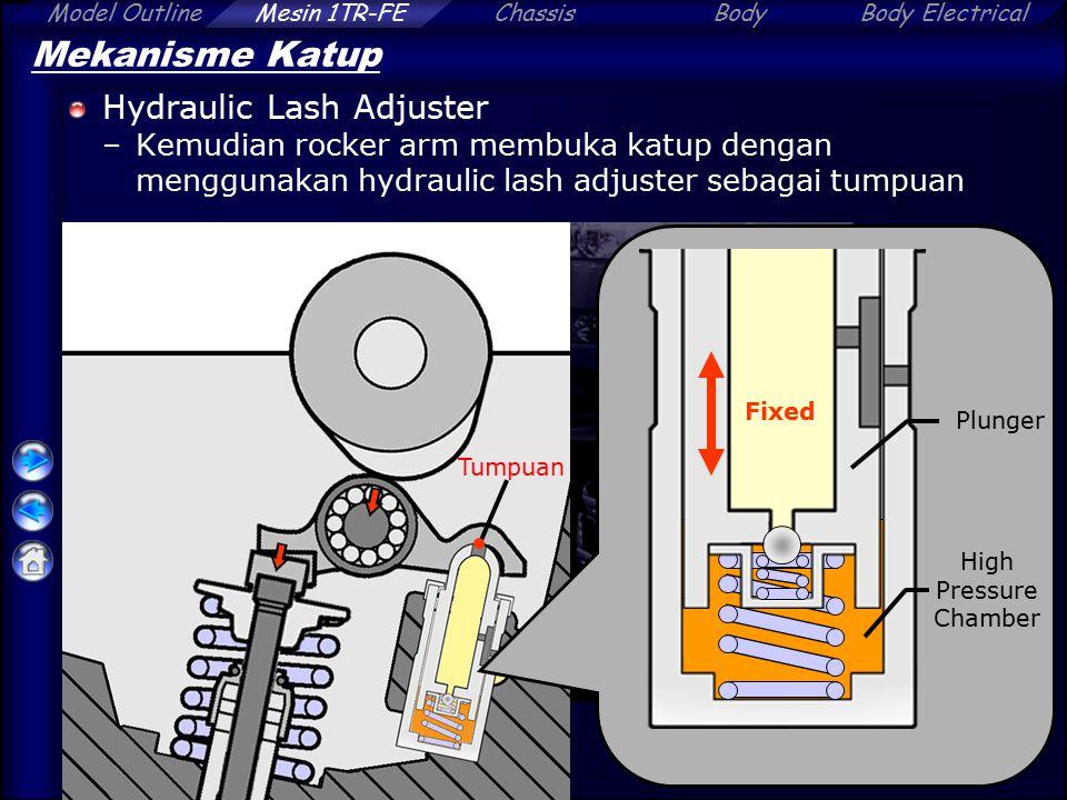 ChassisBodyBody ElectricalModel OutlineMesin 1TR-FE Mekanisme Katup Hydraulic Lash Adjuster –Kemudian rocker arm membuka katup dengan menggunakan hydr