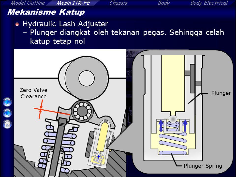 ChassisBodyBody ElectricalModel OutlineMesin 1TR-FE Mekanisme Katup Hydraulic Lash Adjuster –Plunger diangkat oleh tekanan pegas. Sehingga celah katup