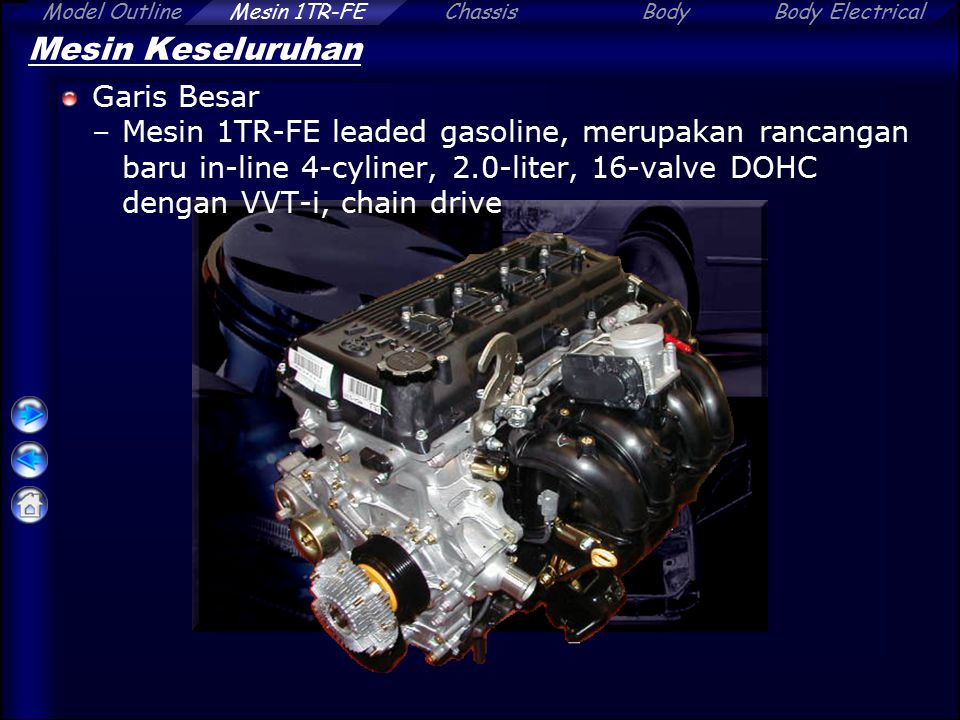 ChassisBodyBody ElectricalModel OutlineMesin 1TR-FE Engine Control System ETCS-i (Electronic Throttle Control System-intelligent) –Link-less type ETCS-i, untuk pengontrolan throttle yang lebih baik (Non-linear control/Idle speed control) Accelerator Pedal Position Sensor Throttle Position Sensor Throttle Control Motor Engine ECU Ignition Coil Fuel Injector Air Flow Meter