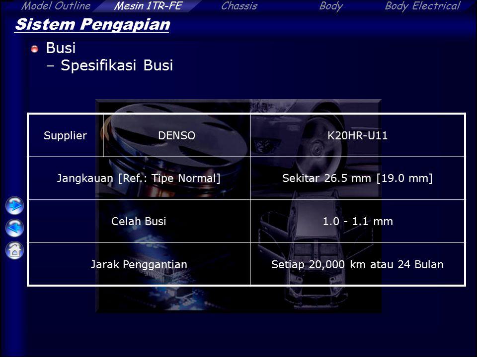 ChassisBodyBody ElectricalModel OutlineMesin 1TR-FE Sistem Pengapian Busi –Spesifikasi Busi SupplierDENSOK20HR-U11 Jangkauan [Ref.: Tipe Normal]Sekita