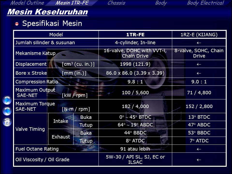 ChassisBodyBody ElectricalModel OutlineMesin 1TR-FE Mesin Keseluruhan Spesifikasi Mesin Model1TR-FE1RZ-E (KIJANG) Jumlah silinder & susunan4-cylinder,