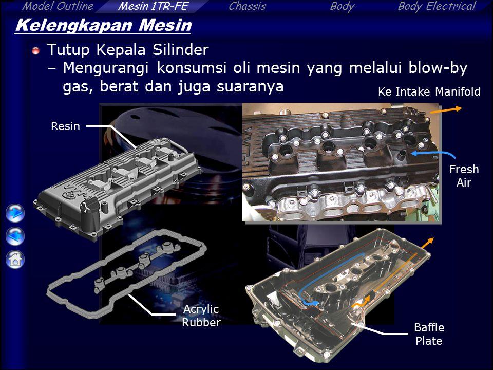 ChassisBodyBody ElectricalModel OutlineMesin 1TR-FE Kelengkapan Mesin Tutup Kepala Silinder –Mengurangi konsumsi oli mesin yang melalui blow-by gas, b