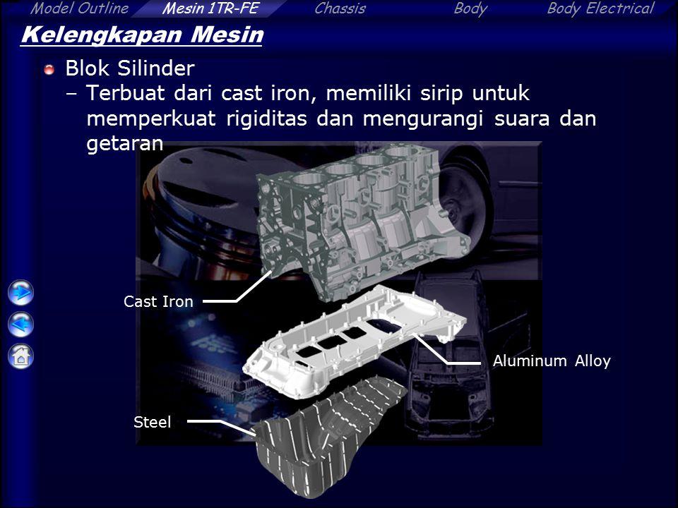 Model OutlineChassisBodyBody ElectricalMesin 1TR-FE Reference (Mekanisme Katup) Roller Rocker Arm dan Hydraulic Lash Adjuster Oil Passage