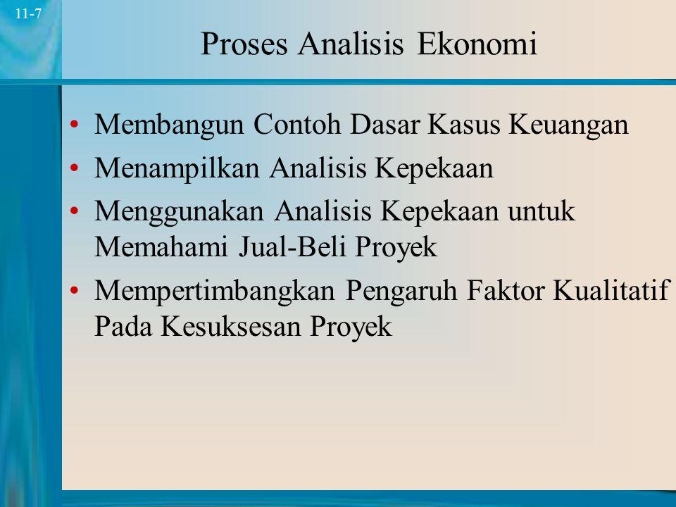 17 11-17 Pengaruh Faktor Kualitatif Lingkungan Makro Pasar Perusahaan Proyek