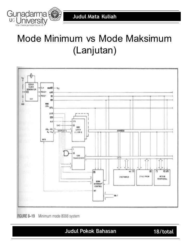 Judul Mata Kuliah Judul Pokok Bahasan 18/total Mode Minimum vs Mode Maksimum (Lanjutan)