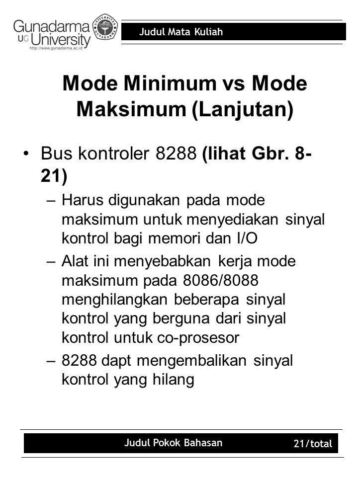 Judul Mata Kuliah Judul Pokok Bahasan 21/total Mode Minimum vs Mode Maksimum (Lanjutan) Bus kontroler 8288 (lihat Gbr. 8- 21) –Harus digunakan pada mo