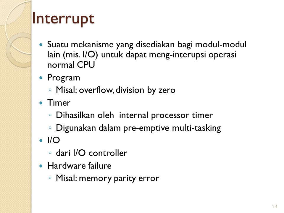 Interrupt Suatu mekanisme yang disediakan bagi modul-modul lain (mis. I/O) untuk dapat meng-interupsi operasi normal CPU Program ◦ Misal: overflow, di