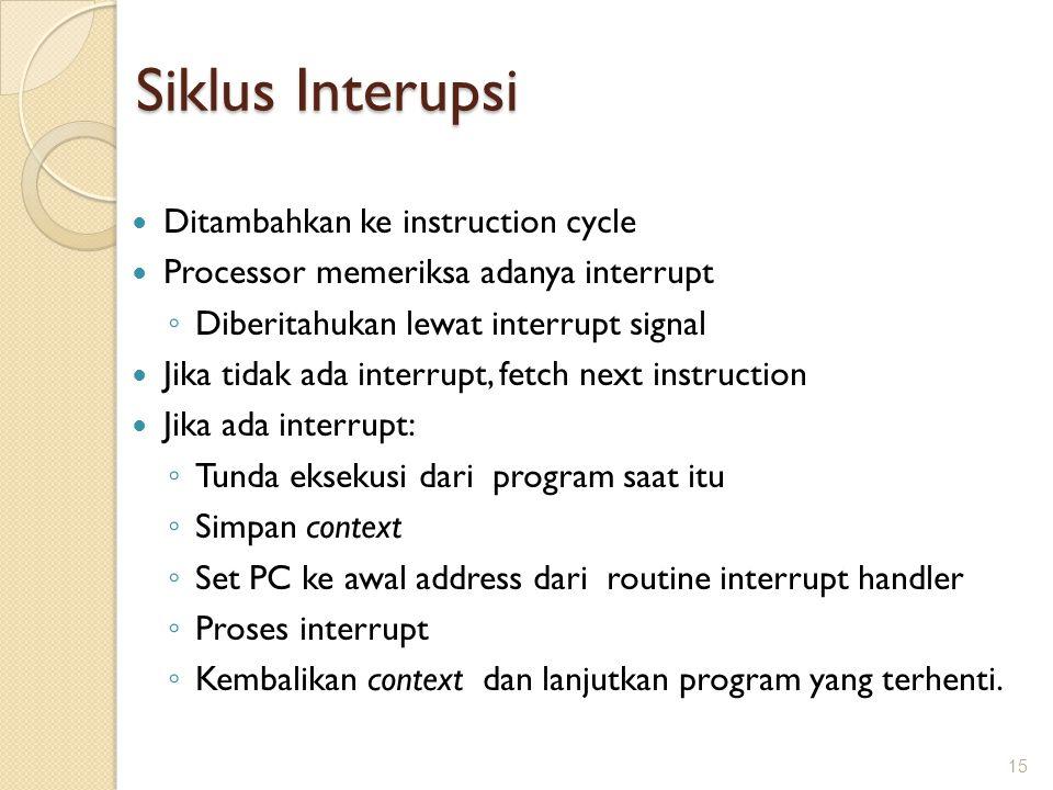 Siklus Interupsi Ditambahkan ke instruction cycle Processor memeriksa adanya interrupt ◦ Diberitahukan lewat interrupt signal Jika tidak ada interrupt