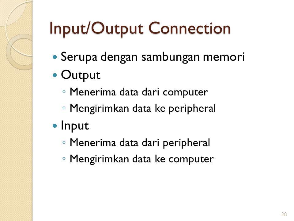 Input/Output Connection Serupa dengan sambungan memori Output ◦ Menerima data dari computer ◦ Mengirimkan data ke peripheral Input ◦ Menerima data dar