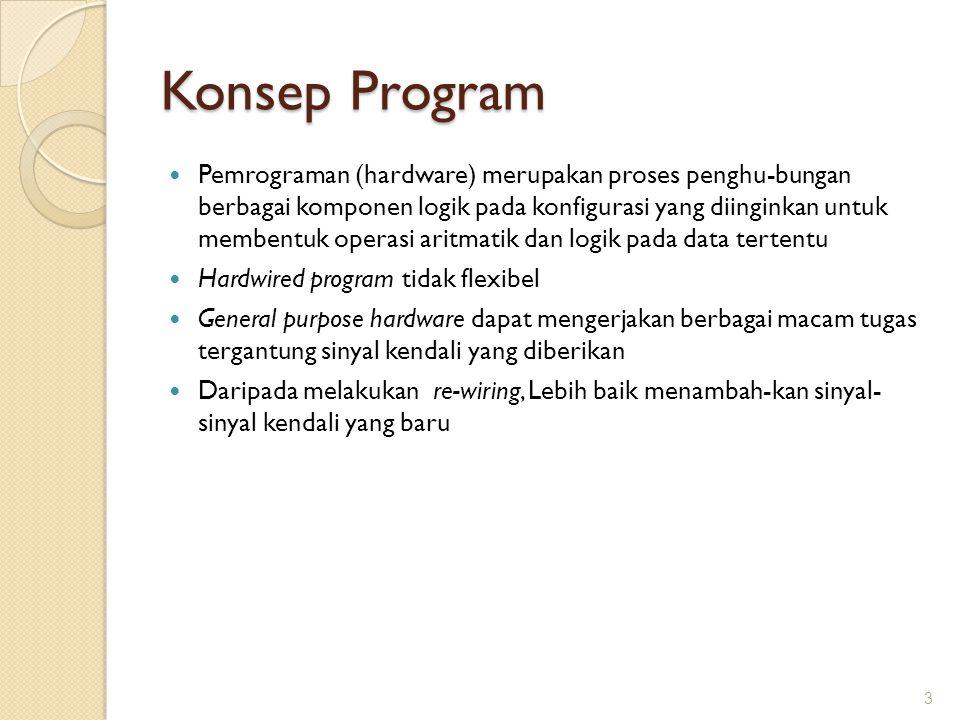 Program .