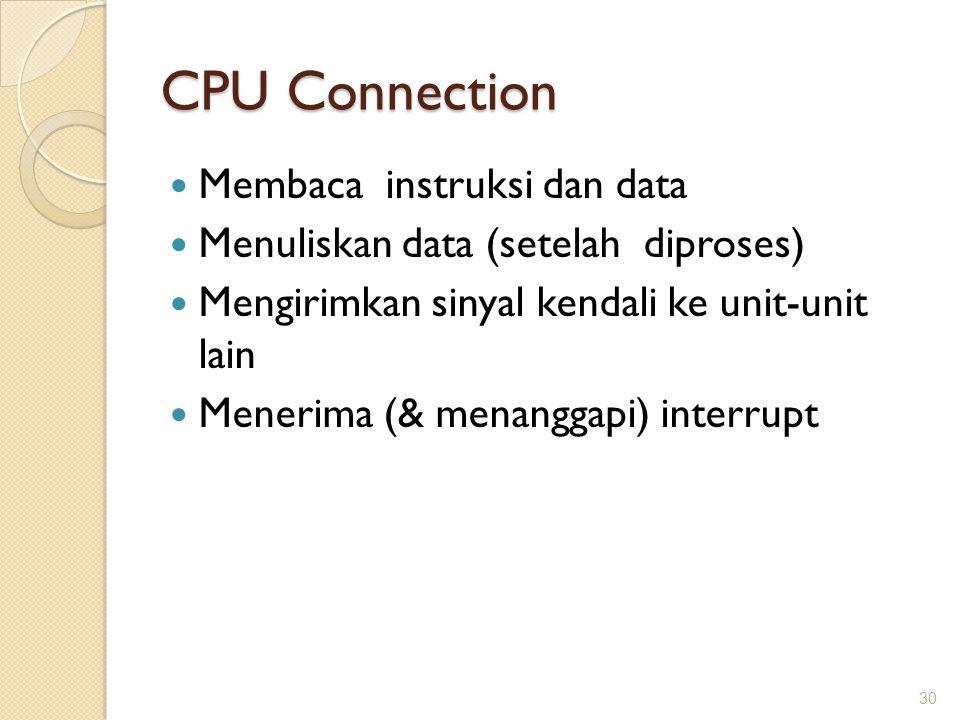 CPU Connection Membaca instruksi dan data Menuliskan data (setelah diproses) Mengirimkan sinyal kendali ke unit-unit lain Menerima (& menanggapi) inte