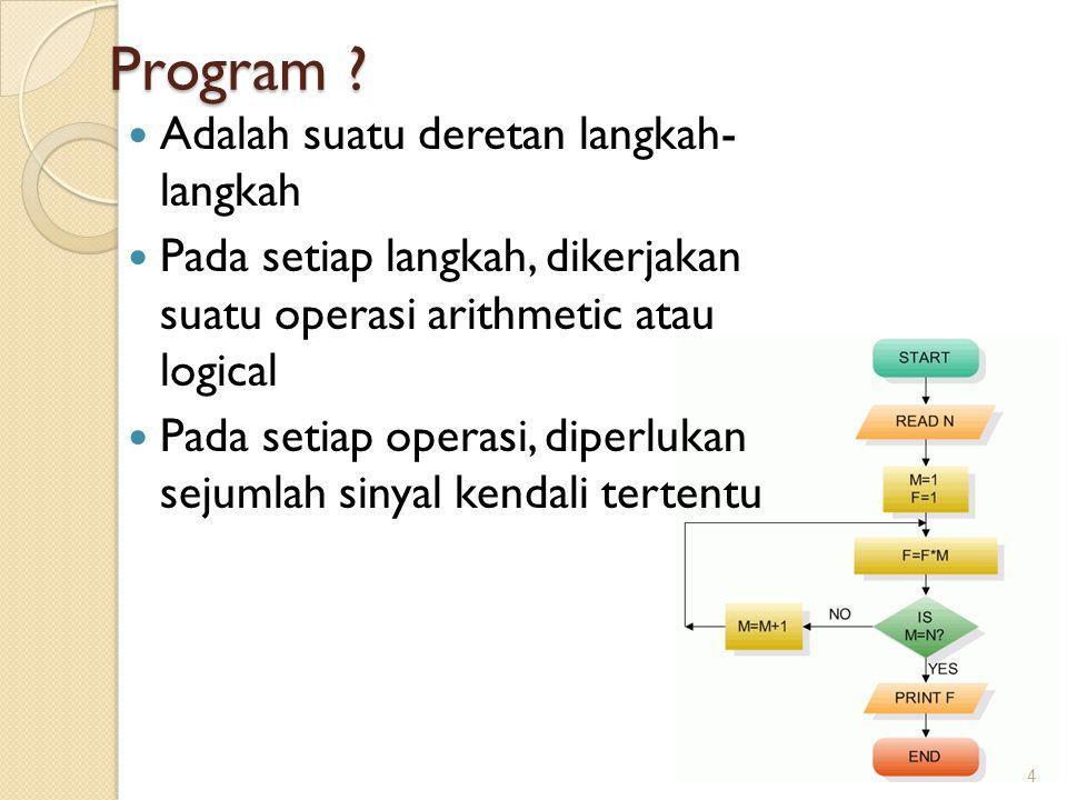 Program ? Adalah suatu deretan langkah- langkah Pada setiap langkah, dikerjakan suatu operasi arithmetic atau logical Pada setiap operasi, diperlukan