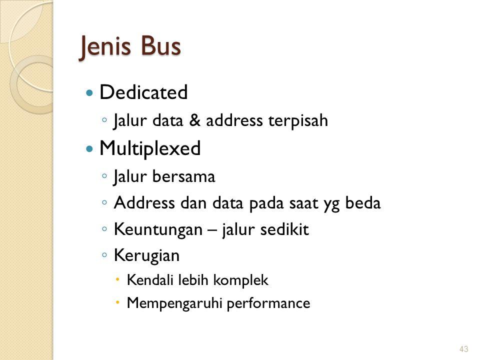 Jenis Bus Dedicated ◦ Jalur data & address terpisah Multiplexed ◦ Jalur bersama ◦ Address dan data pada saat yg beda ◦ Keuntungan – jalur sedikit ◦ Ke