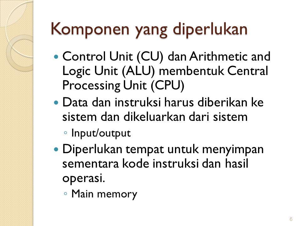 Komponen yang diperlukan Control Unit (CU) dan Arithmetic and Logic Unit (ALU) membentuk Central Processing Unit (CPU) Data dan instruksi harus diberi