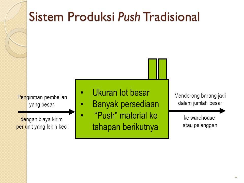 """4 Sistem Produksi Push Tradisional Ukuran lot besar Banyak persediaan """"Push"""" material ke tahapan berikutnya Pengiriman pembelian yang besar dengan bia"""
