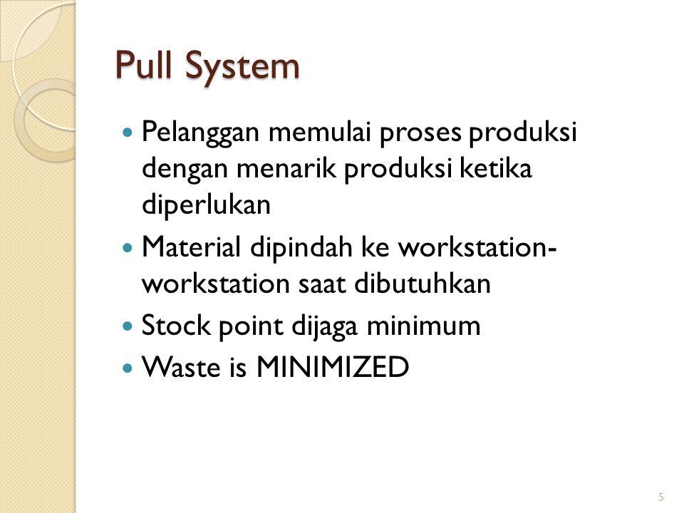 5 Pull System Pelanggan memulai proses produksi dengan menarik produksi ketika diperlukan Material dipindah ke workstation- workstation saat dibutuhka