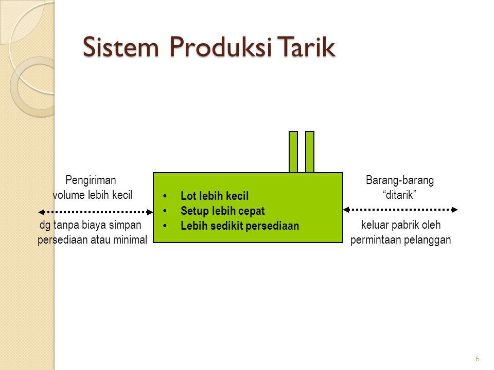 6 Sistem Produksi Tarik Lot lebih kecil Setup lebih cepat Lebih sedikit persediaan Pengiriman volume lebih kecil dg tanpa biaya simpan persediaan atau
