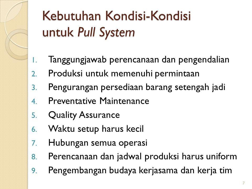 7 Kebutuhan Kondisi-Kondisi untuk Pull System 1. Tanggungjawab perencanaan dan pengendalian 2. Produksi untuk memenuhi permintaan 3. Pengurangan perse